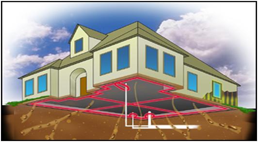 Anti Termites Pipe Network